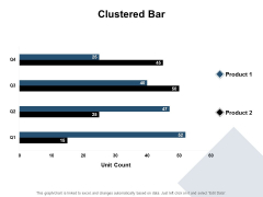 Clustered Bar Investment Ppt PowerPoint Presentation Professional Sample