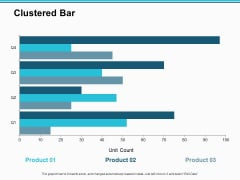 Clustered Bar Marketing Planning Ppt PowerPoint Presentation Layouts Example