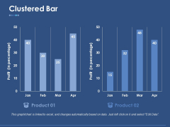 Clustered Bar Ppt PowerPoint Presentation File Format Ideas