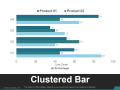 Clustered Bar Ppt PowerPoint Presentation Gallery