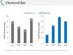 Clustered Bar Ppt PowerPoint Presentation Icon Slides