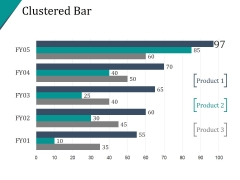 Clustered Bar Ppt PowerPoint Presentation Inspiration