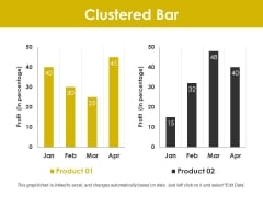 Clustered Bar Ppt PowerPoint Presentation Layouts Layout