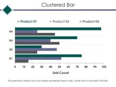 Clustered Bar Ppt PowerPoint Presentation Outline Graphics Design