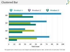 Clustered Bar Ppt PowerPoint Presentation Portfolio Graphic Images