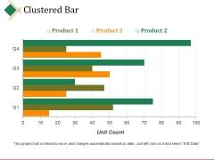 Clustered Bar Ppt PowerPoint Presentation Portfolio Graphics Template