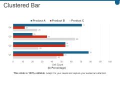 Clustered Bar Ppt PowerPoint Presentation Slide Download
