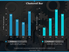 Clustered Bar Ppt PowerPoint Presentation Slides Graphic Tips