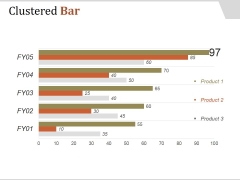 Clustered Bar Ppt PowerPoint Presentation Template