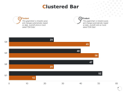 Clustered Bar Product Ppt PowerPoint Presentation Show Templates