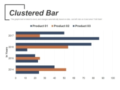 Clustered Bar Template 2 Ppt PowerPoint Presentation Infographic Template Information