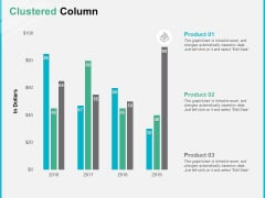Clustered Column Analysis Ppt PowerPoint Presentation Summary Layout Ideas