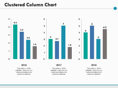 Clustered Column Chart Ppt PowerPoint Presentation Ideas Picture