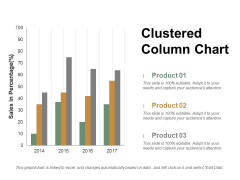 Clustered Column Chart Ppt PowerPoint Presentation Professional Ideas