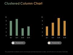 Clustered Column Chart Ppt PowerPoint Presentation Slides Information
