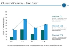 Clustered Column Line Chart Ppt PowerPoint Presentation File Pictures