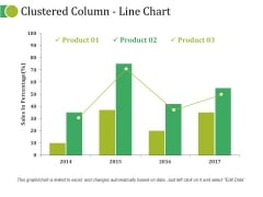 Clustered Column Line Chart Ppt PowerPoint Presentation Inspiration Graphics Pictures