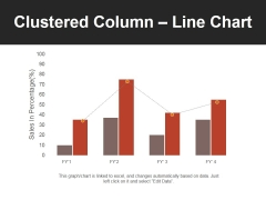 Clustered Column Line Chart Ppt PowerPoint Presentation Professional Slides