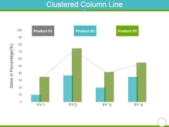 Clustered Column Line Ppt Powerpoint Presentation Slides Demonstration