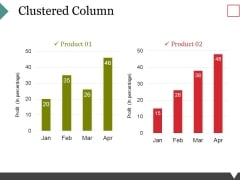 Clustered Column Ppt PowerPoint Presentation Model File Formats