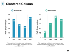 Clustered Column Ppt PowerPoint Presentation Show Introduction