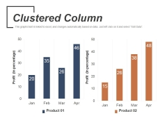 Clustered Column Ppt PowerPoint Presentation Show Topics