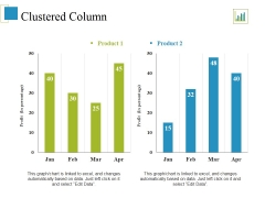Clustered Column Ppt PowerPoint Presentation Summary Template