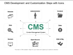 Cms Development And Customization Steps With Icons Ppt Powerpoint Presentation Slides Download