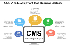 Cms Web Development Idea Business Statistics Ppt Powerpoint Presentation Slides Images