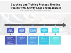 Coaching And Training Process Timeline Process With Activity Logs And Resources Ppt PowerPoint Presentation Slides Model PDF