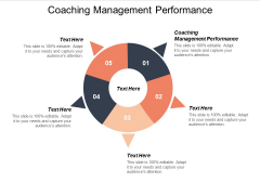 Coaching Management Performance Ppt PowerPoint Presentation Model Mockup Cpb