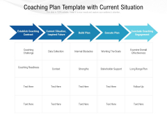 Coaching Plan Template With Current Situation Ppt PowerPoint Presentation File Visuals PDF
