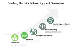 Coaching Plan With Self Learnings And Discussions Ppt PowerPoint Presentation Gallery Icons PDF