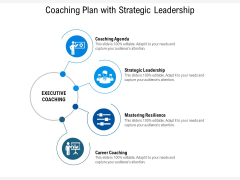 Coaching Plan With Strategic Leadership Ppt PowerPoint Presentation File Show PDF