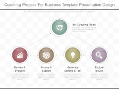 Coaching Process For Business Template Presentation Design