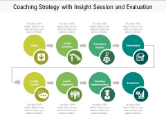 Coaching Strategy With Insight Session And Evaluation Ppt PowerPoint Presentation File Background Image PDF