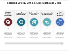 Coaching Strategy With Set Expectations And Goals Ppt PowerPoint Presentation Gallery Infographic Template PDF