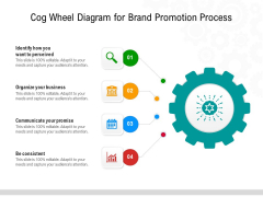 Cog Wheel Diagram For Brand Promotion Process Ppt PowerPoint Presentation Layouts Ideas PDF