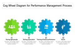 Cog Wheel Diagram For Performance Management Process Ppt PowerPoint Presentation Summary Themes PDF