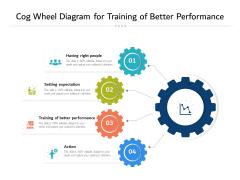 Cog Wheel Diagram For Training Of Better Performance Ppt PowerPoint Presentation Inspiration Portfolio PDF