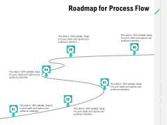 Collaboration Agreement Roadmap For Process Flow Ppt Show Slides PDF