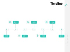 Collaboration Agreement Timeline Ppt Styles Guide PDF