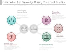 Collaboration And Knowledge Sharing Powerpoint Graphics