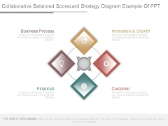 Collaborative Balanced Scorecard Strategy Diagram Example Of Ppt