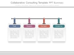 Collaborative Consulting Template Ppt Summary
