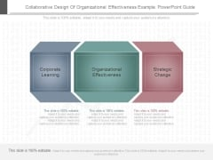 Collaborative Design Of Organizational Effectiveness Example Powerpoint Guide