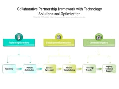 Collaborative Partnership Framework With Technology Solutions And Optimization Ppt PowerPoint Presentation Outline Demonstration
