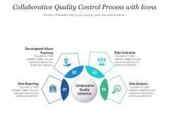 Collaborative Quality Control Process With Icons Ppt PowerPoint Presentation File Maker PDF