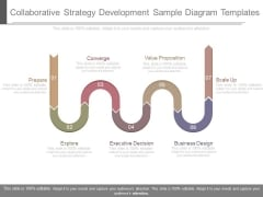 Collaborative Strategy Development Sample Diagram Templates