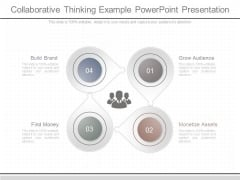 Collaborative Thinking Example Powerpoint Presentation